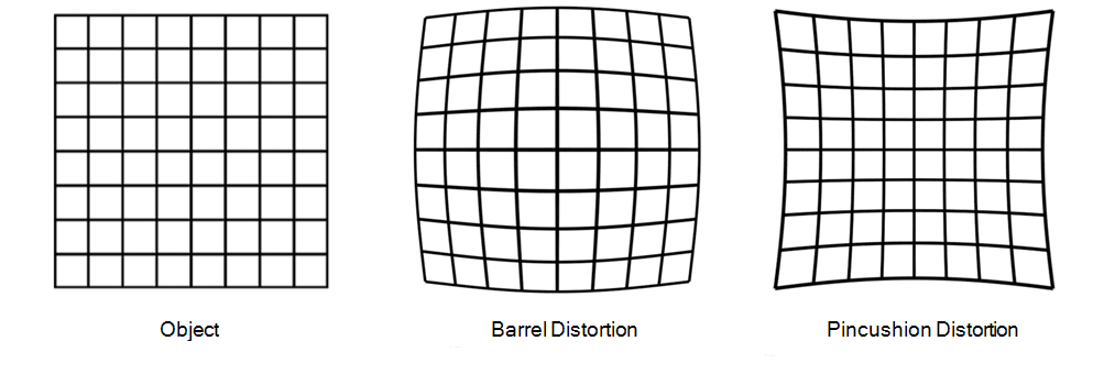 Illustration of pincushion and barrel distortion often present in uncorrected gamma camera images.