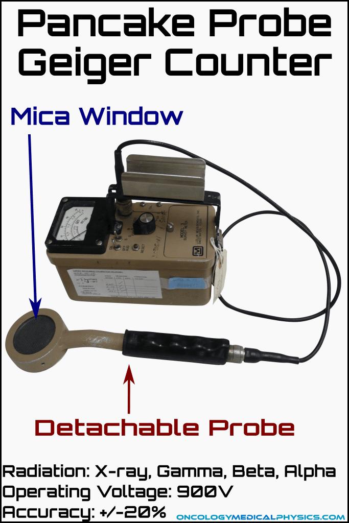 Pancake probe style geiger muller (GM) counter radiation detector.